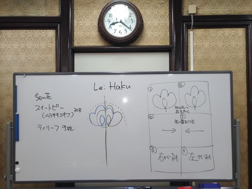 f:id:hanakanzashi87:20200117152847j:plain