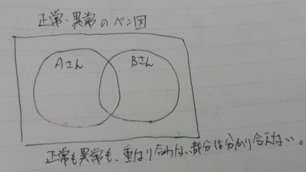 f:id:hanakayui:20180314123019j:plain