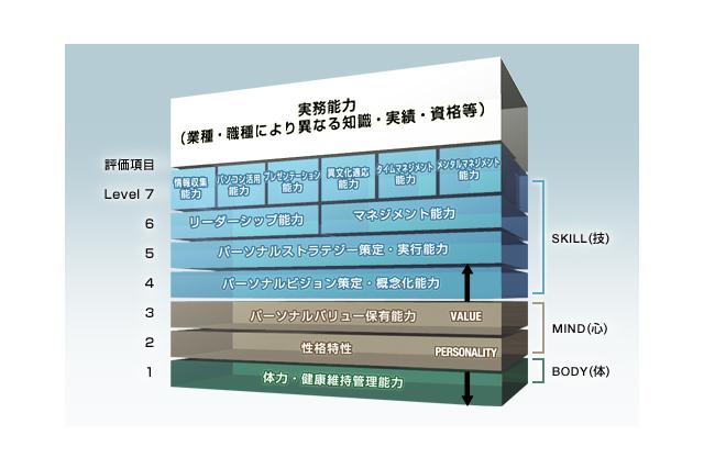 f:id:hanakayui:20190205152421j:plain