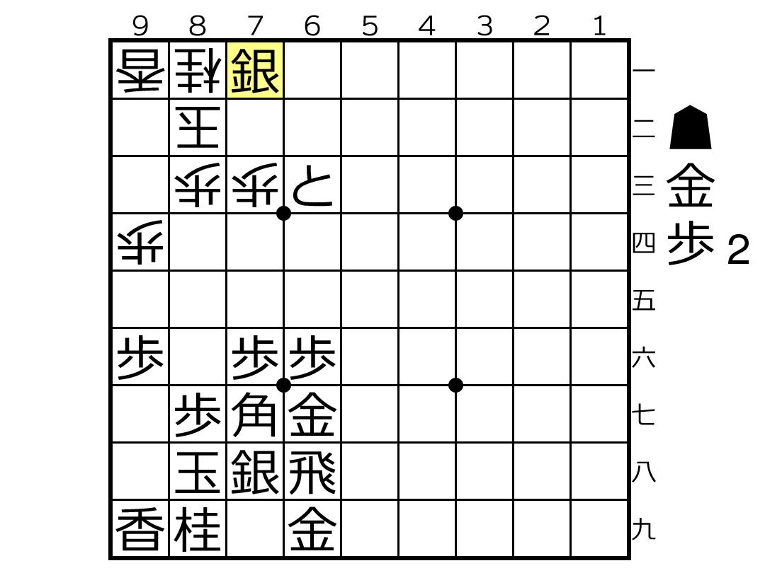 f:id:hanakkokun:20190904212708p:plain