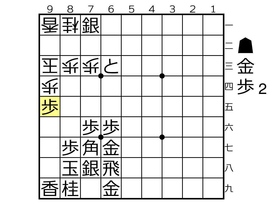 f:id:hanakkokun:20190904213225p:plain