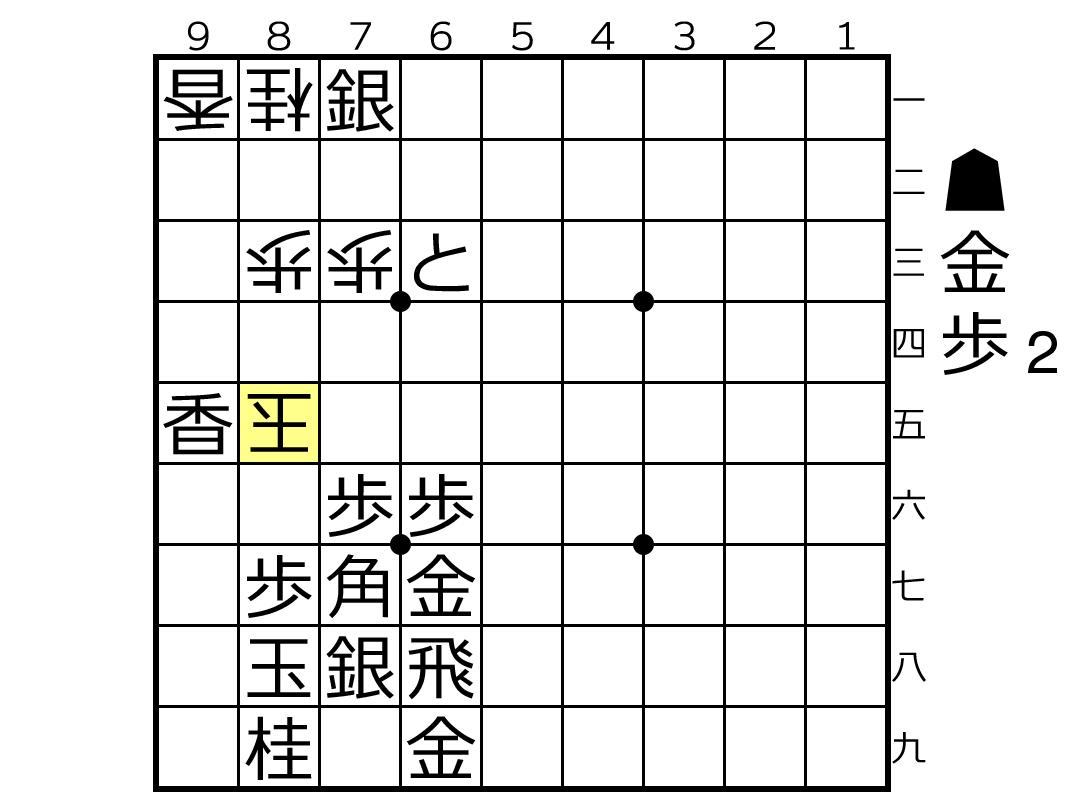 f:id:hanakkokun:20190904214312p:plain