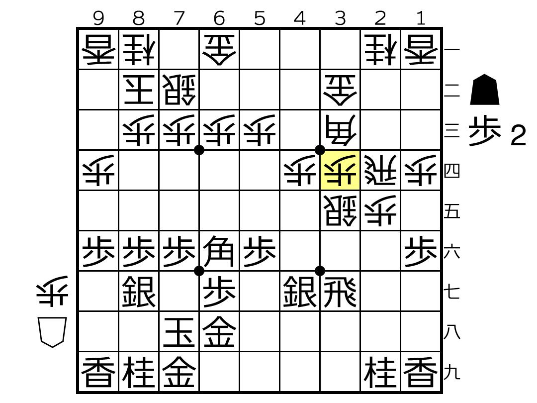 f:id:hanakkokun:20191211190901p:plain