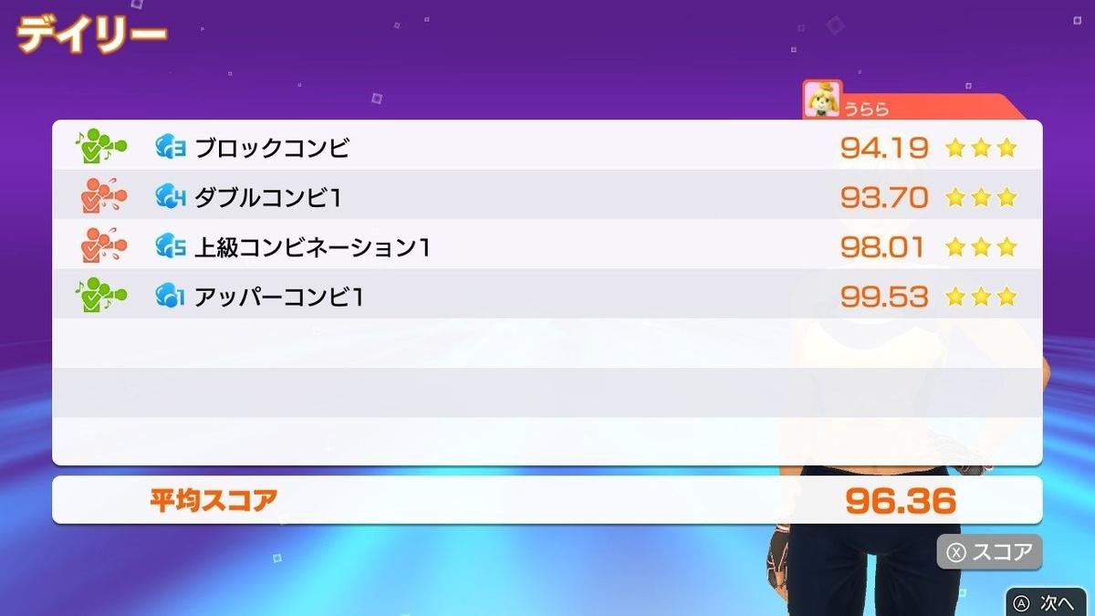 f:id:hanako-mofumofu:20190619224507j:plain