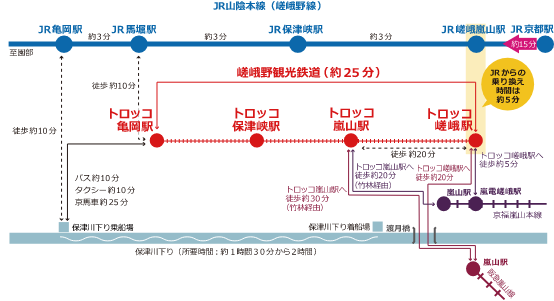f:id:hanako-nichijyo:20201122135631p:plain