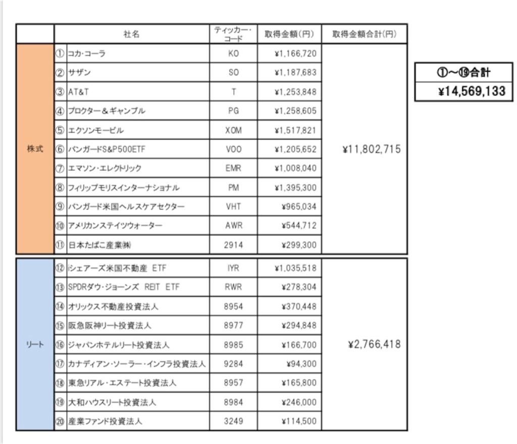 f:id:hanakocafe1206:20190110064608j:image