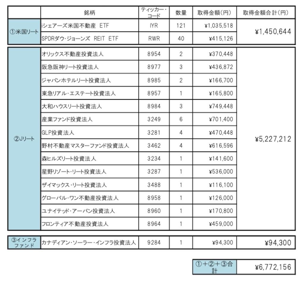 f:id:hanakocafe1206:20190308065125j:image