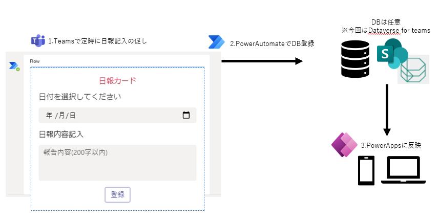 f:id:hanakuso365:20210328140112p:plain