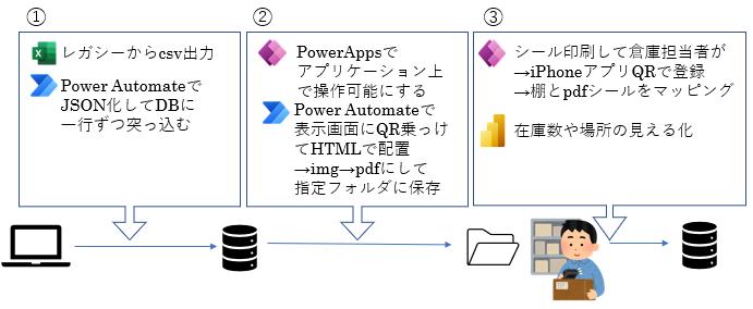 f:id:hanakuso365:20210330204755p:plain