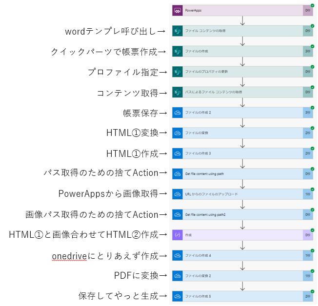 f:id:hanakuso365:20210331021835p:plain