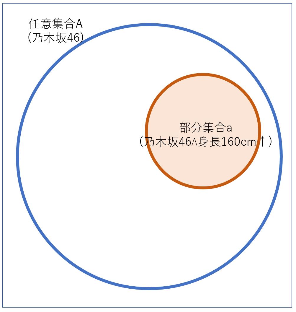 f:id:hanakuso365:20210502153603p:plain