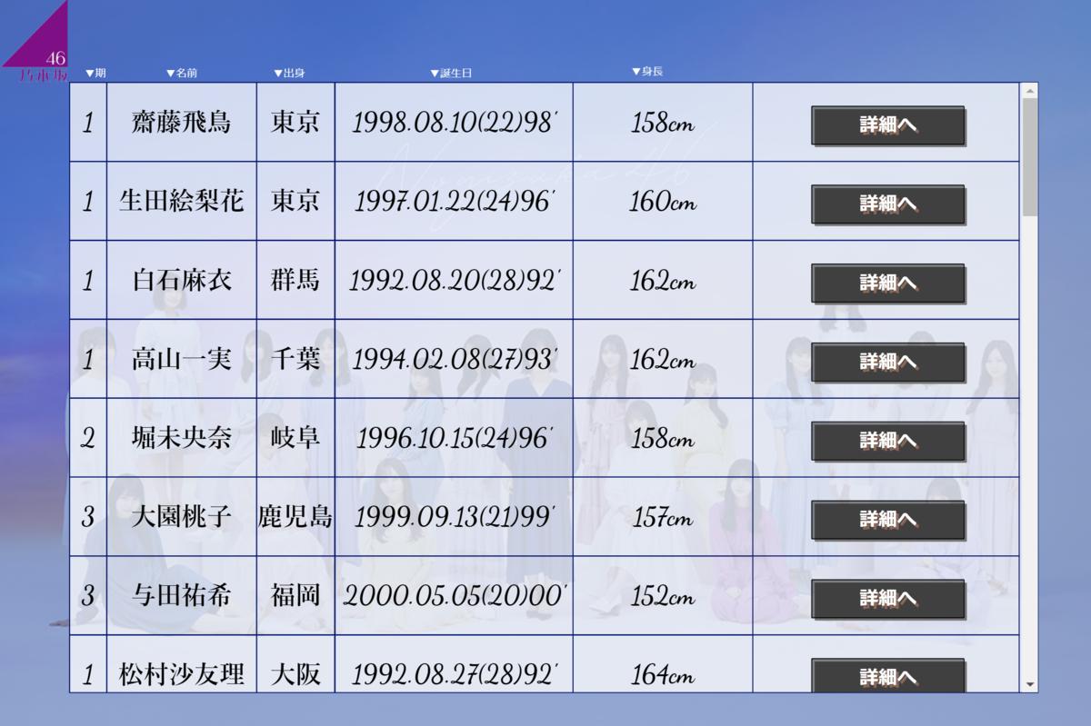 f:id:hanakuso365:20210502153715p:plain