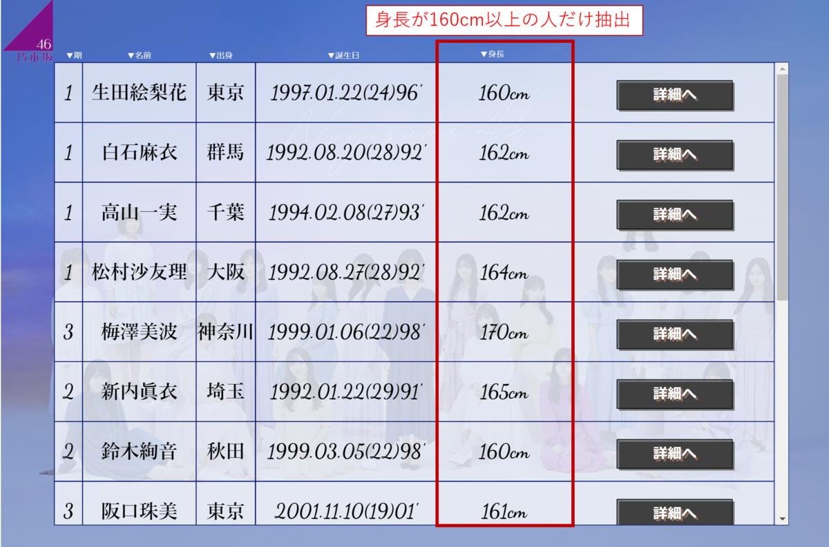 f:id:hanakuso365:20210502154232p:plain
