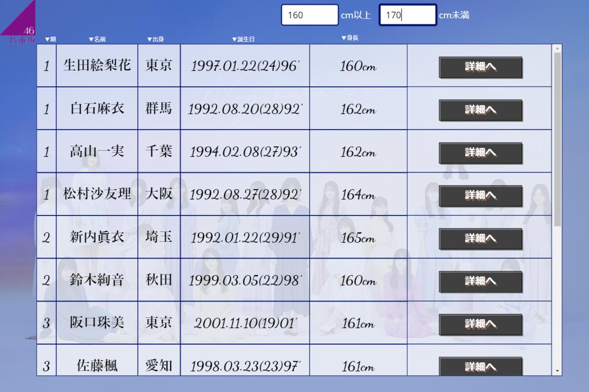 f:id:hanakuso365:20210502162007p:plain
