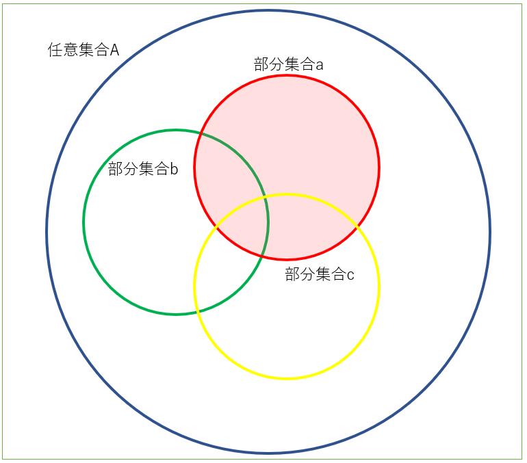 f:id:hanakuso365:20210502162516p:plain