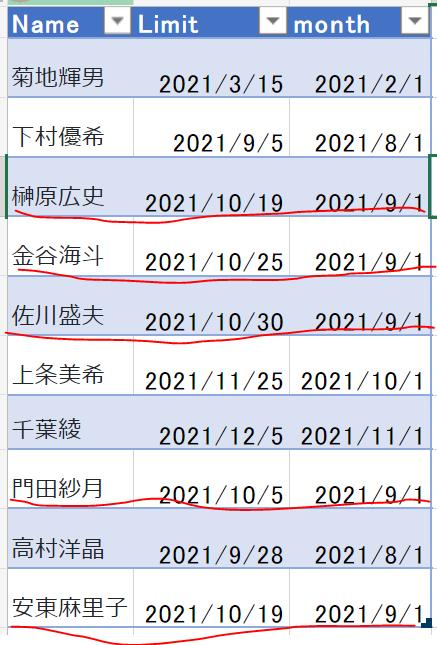 f:id:hanakuso365:20210909010116p:plain