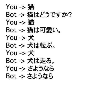 f:id:hanamichi_sukusuku:20210125210935p:plain