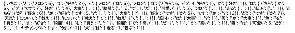 f:id:hanamichi_sukusuku:20210125221605p:plain