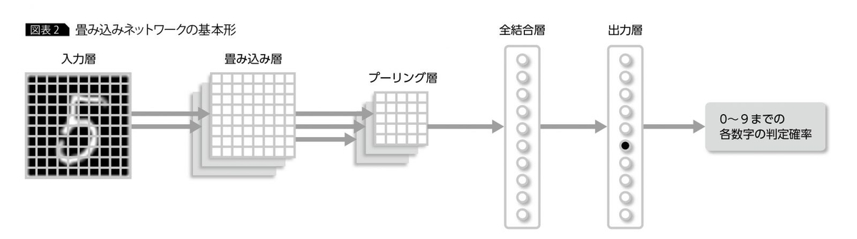 f:id:hanamichi_sukusuku:20210207163833j:plain