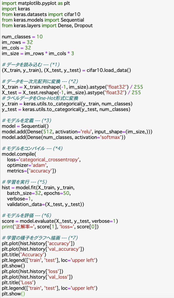 f:id:hanamichi_sukusuku:20210209173344p:plain