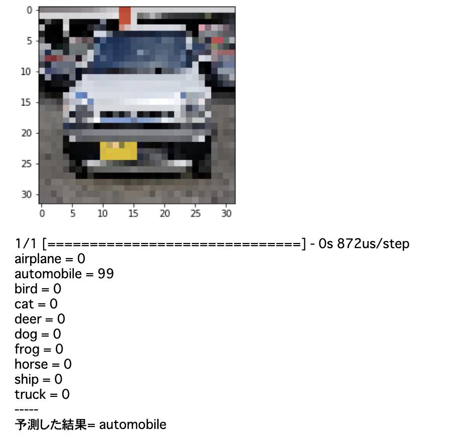 f:id:hanamichi_sukusuku:20210211152041p:plain