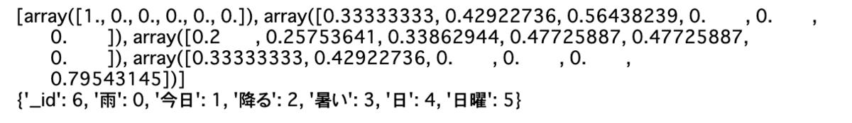 f:id:hanamichi_sukusuku:20210216100549p:plain