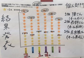 f:id:hanamiseyo:20181109180809p:plain