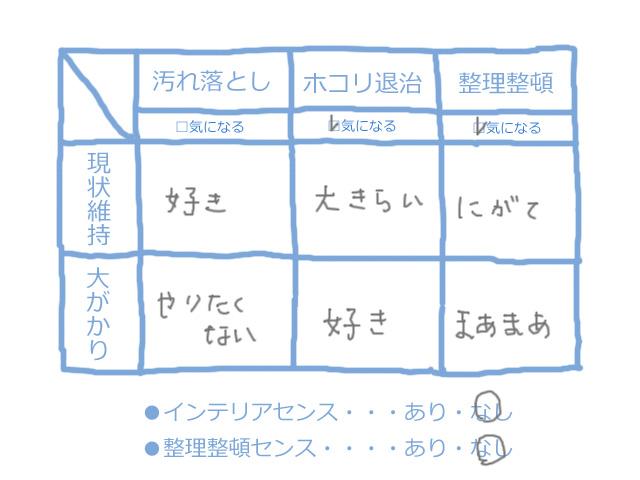 f:id:hanamuguri:20181219001250j:plain