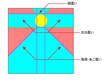 f:id:hanamurasayaka:20101017191809p:plain