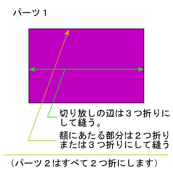 f:id:hanamurasayaka:20161102203037p:plain