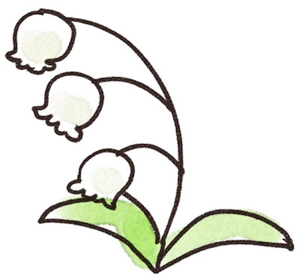 f:id:hanano-hanashi:20210228145654j:image