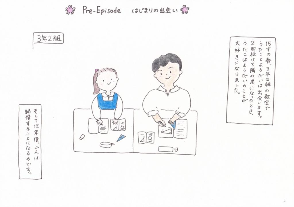 f:id:hananoutako:20171204015600j:plain