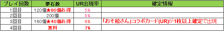 f:id:hanaog:20160623162316p:plain