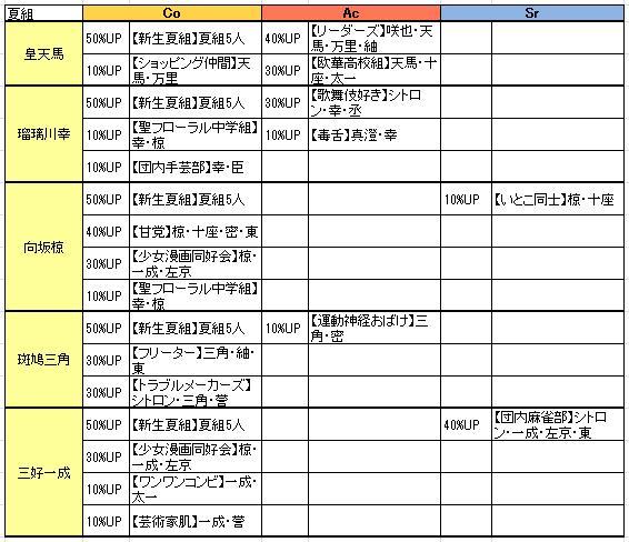 f:id:hanaog:20170620110250p:plain