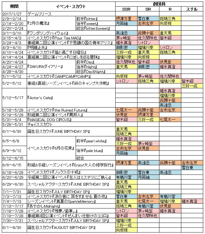 f:id:hanaog:20170802143331p:plain