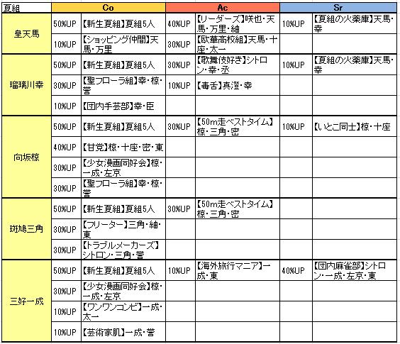 f:id:hanaog:20171201135735p:plain