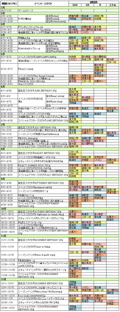 f:id:hanaog:20180202110032p:plain