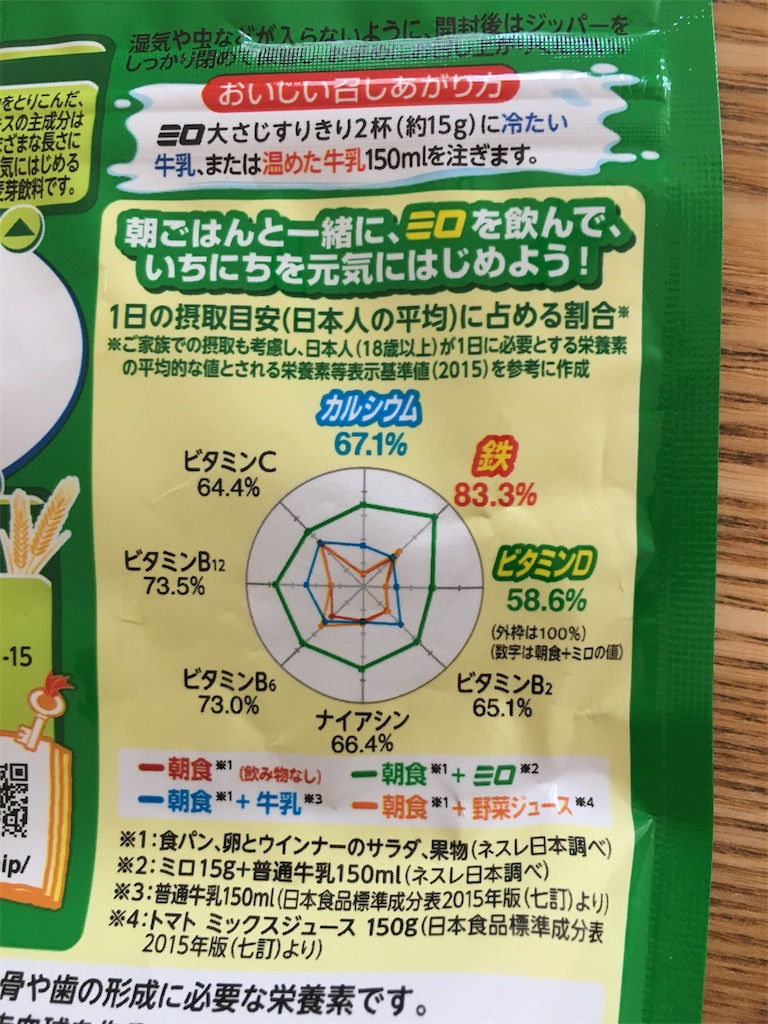 f:id:hanasan_okiraku:20190524104817j:image