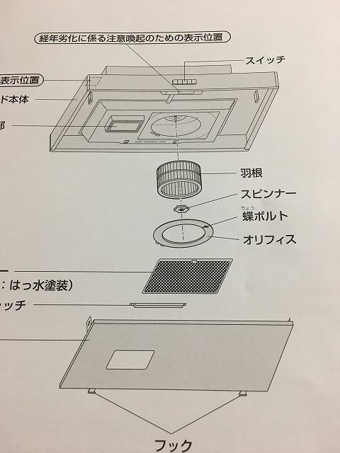 換気扇の部品
