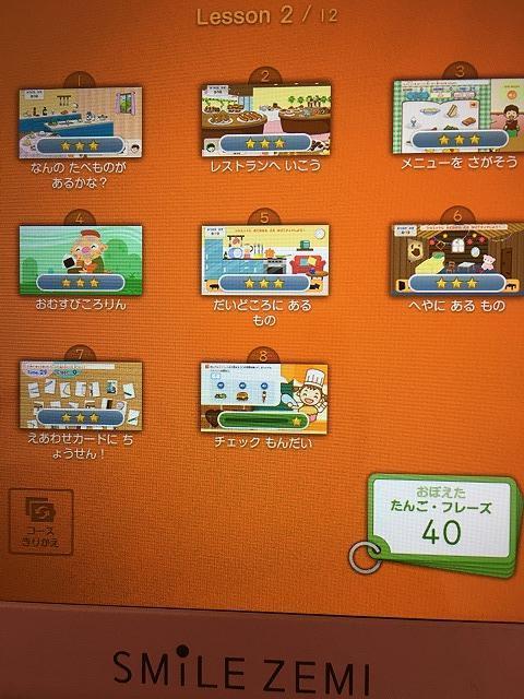 スマイルゼミ【英語プレミアムHOP】レッスン2メニュー
