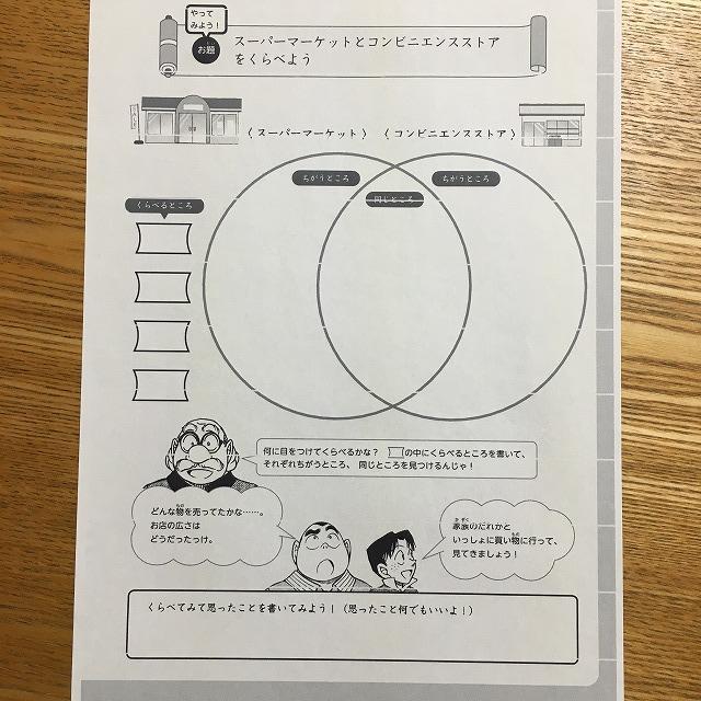 思考の達人ツール問題・ベン図2