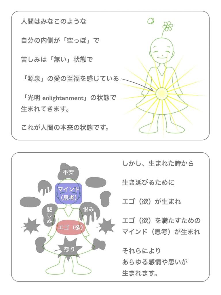 f:id:hanasennin9:20160826114158j:image