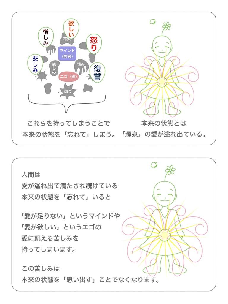 f:id:hanasennin9:20160831080701j:image