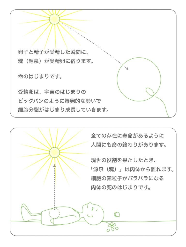 f:id:hanasennin9:20160916074738j:image