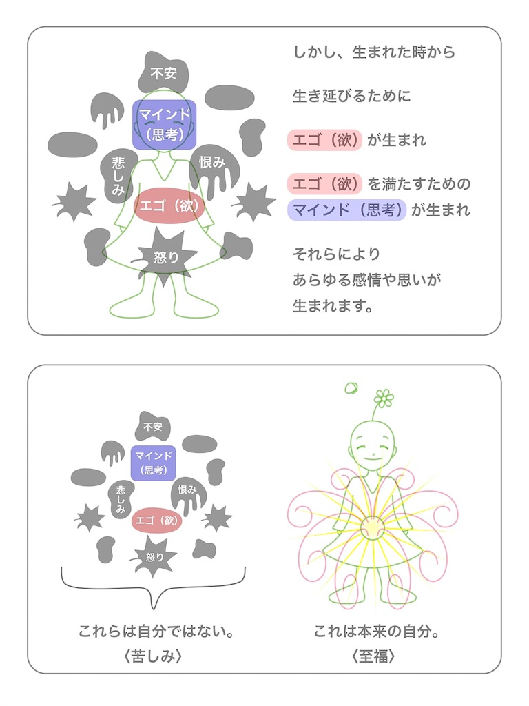 f:id:hanasennin9:20160916074833j:image