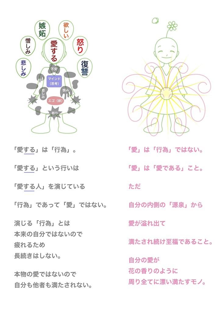 f:id:hanasennin9:20160927094411j:image