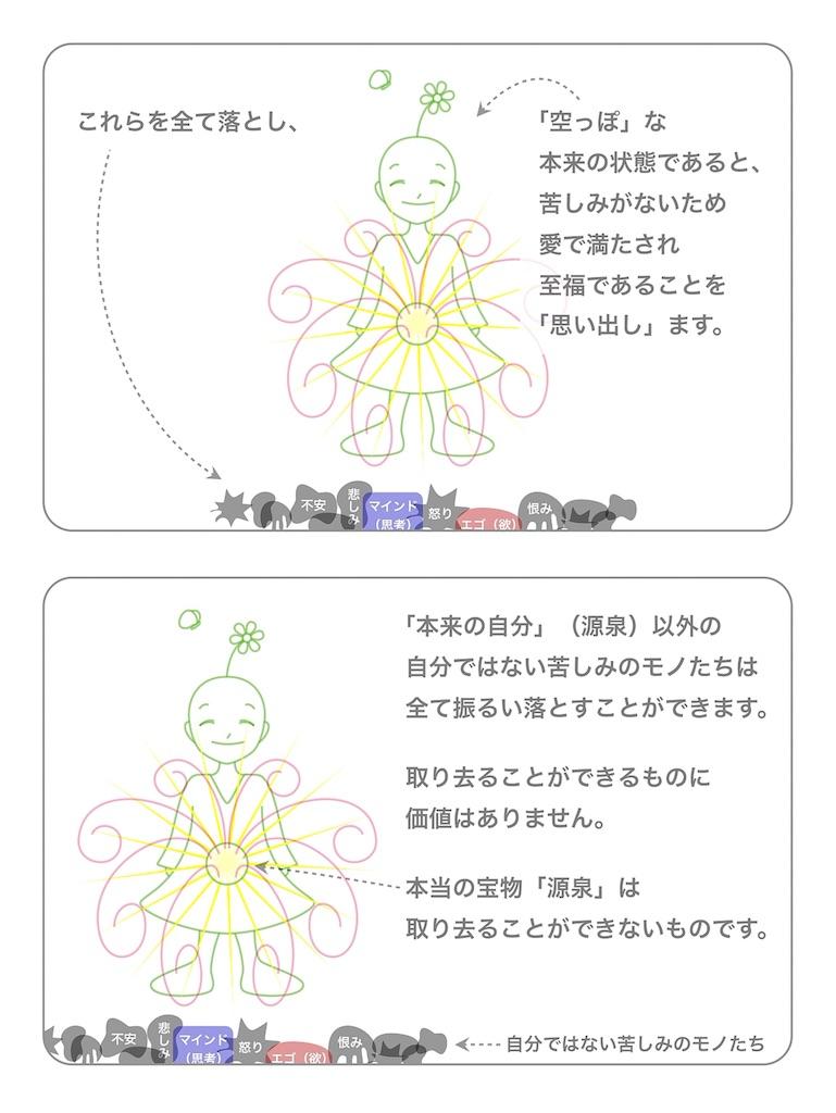 f:id:hanasennin9:20160929091648j:image