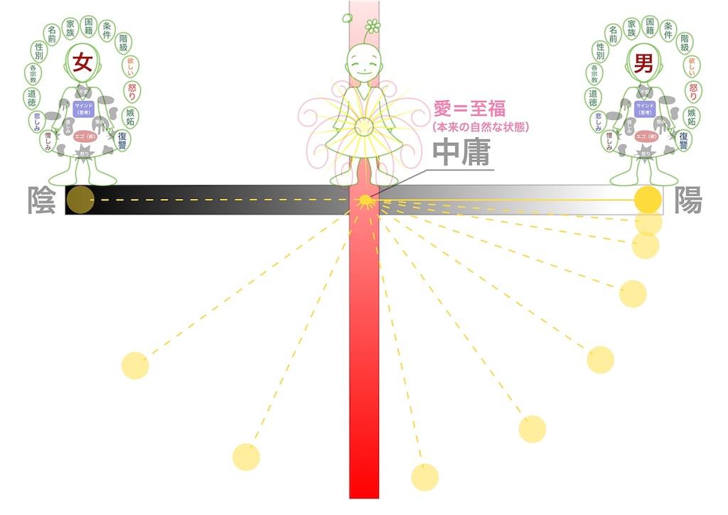 f:id:hanasennin9:20161206134022j:image