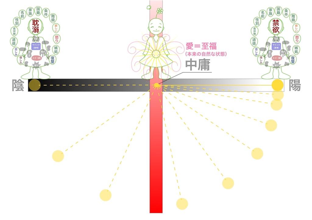 f:id:hanasennin9:20161206134740j:image