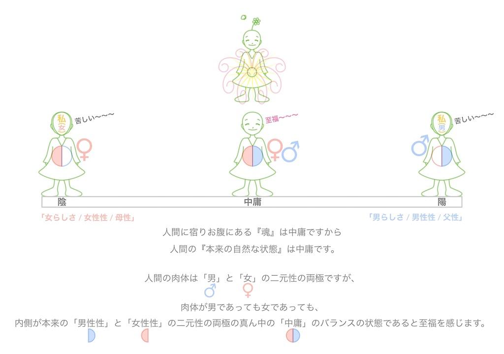 f:id:hanasennin9:20161214144849j:image